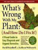 Plant Fix Book